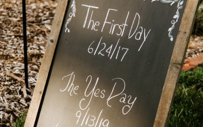 What to consider when choosing your wedding date